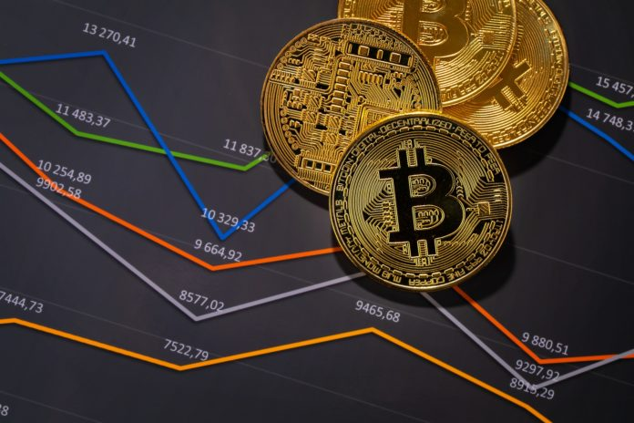 Gold bitcoin on financial charts for cryptocurrency prices